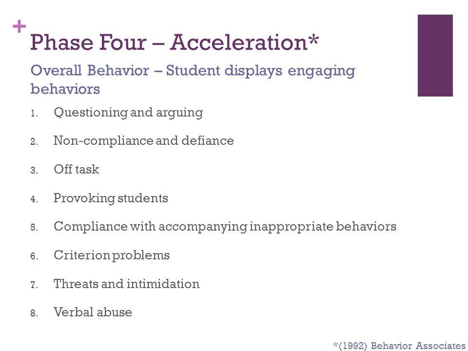Phase Four – Acceleration*