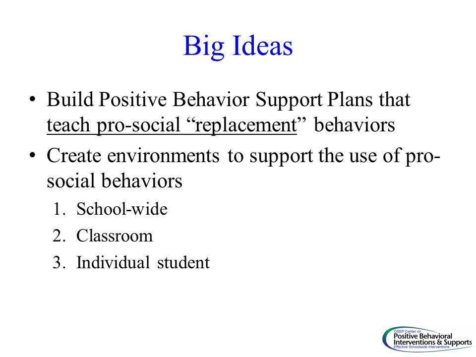 Big Ideas Build Positive Behavior Support Plans that teach pro-social replacement behaviors.