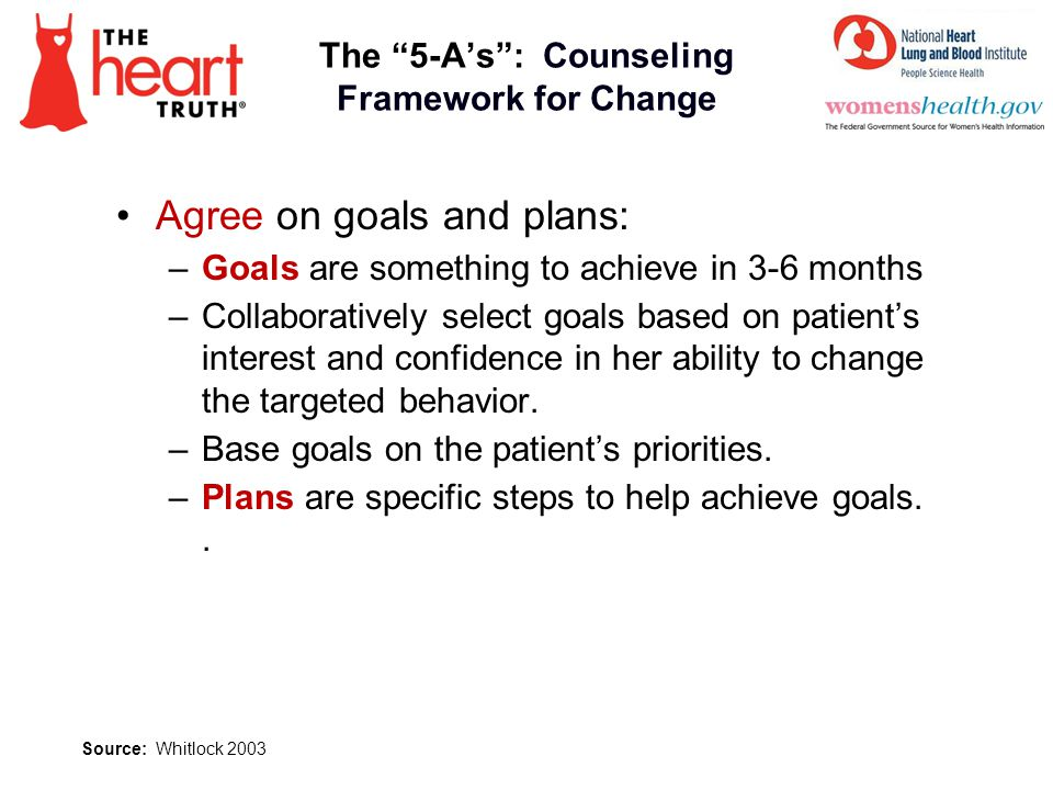 The 5-A's : Counseling