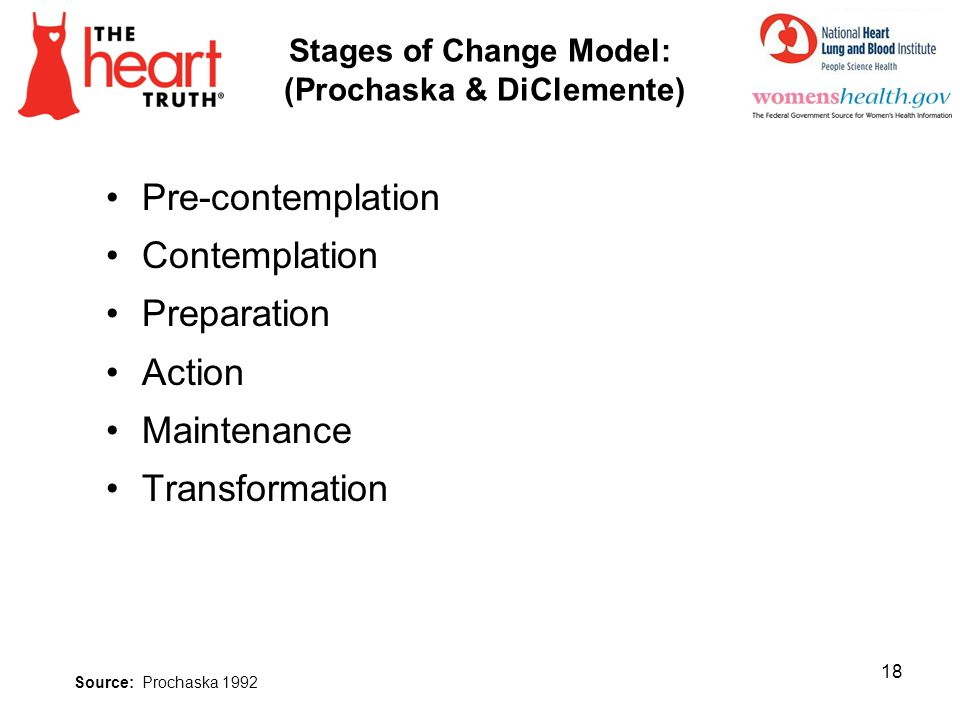 Stages of Change Model: (Prochaska & DiClemente)