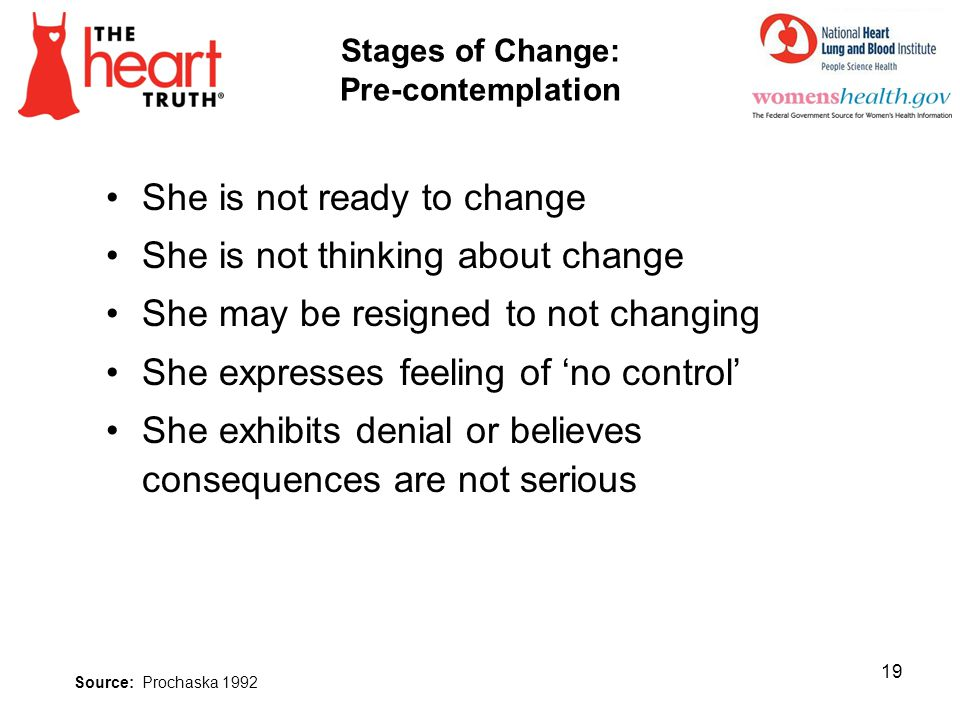 Stages of Change: Pre-contemplation