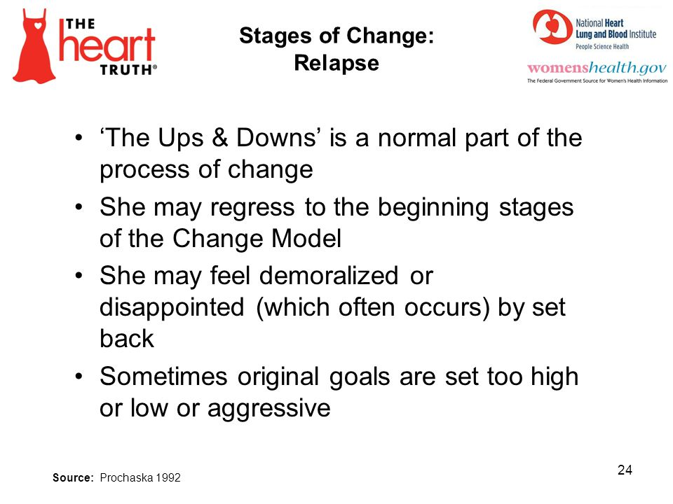 Stages of Change: Relapse