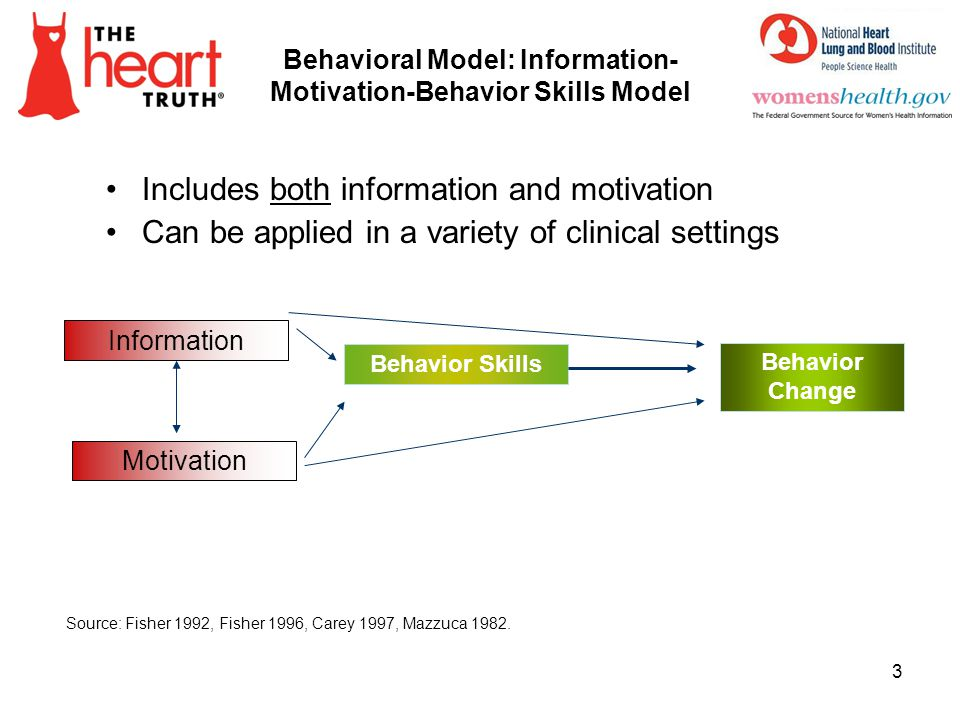 Behavioral Model: Information-Motivation-Behavior Skills Model