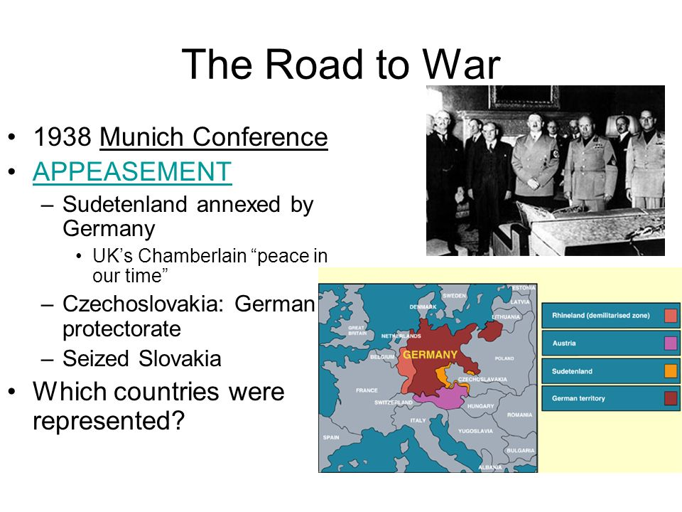 The Road to War 1938 Munich Conference APPEASEMENT