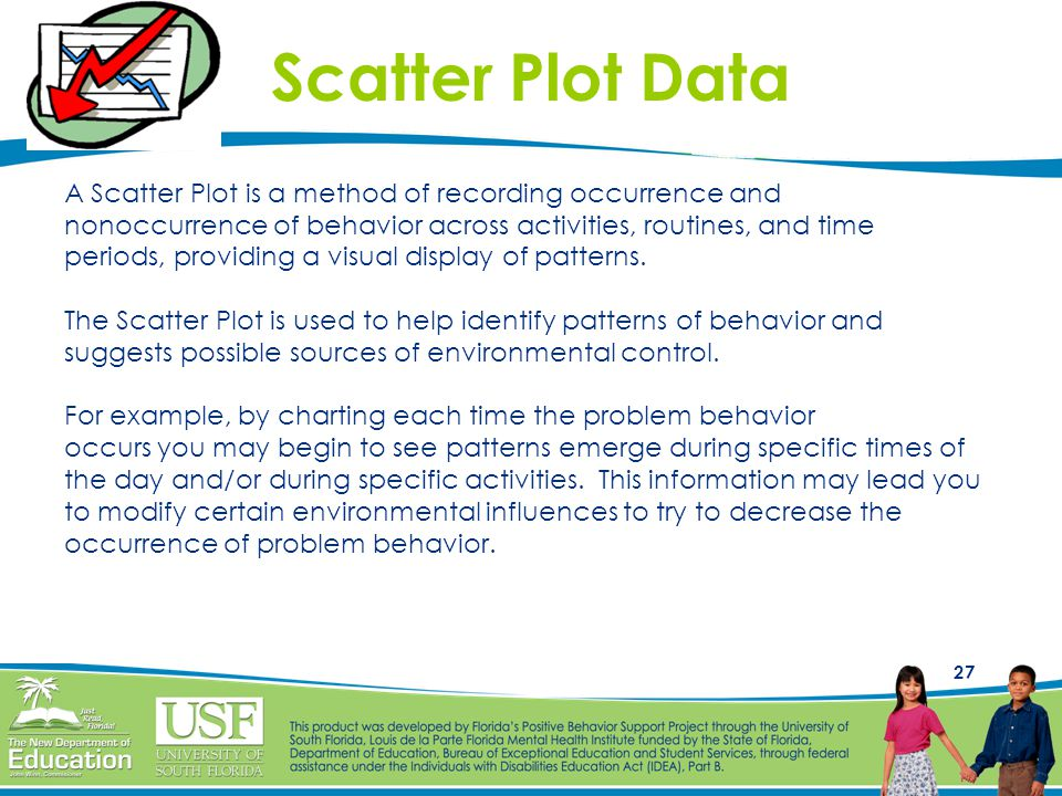 Scatter Plot Data A Scatter Plot is a method of recording occurrence and. nonoccurrence of behavior across activities, routines, and time.