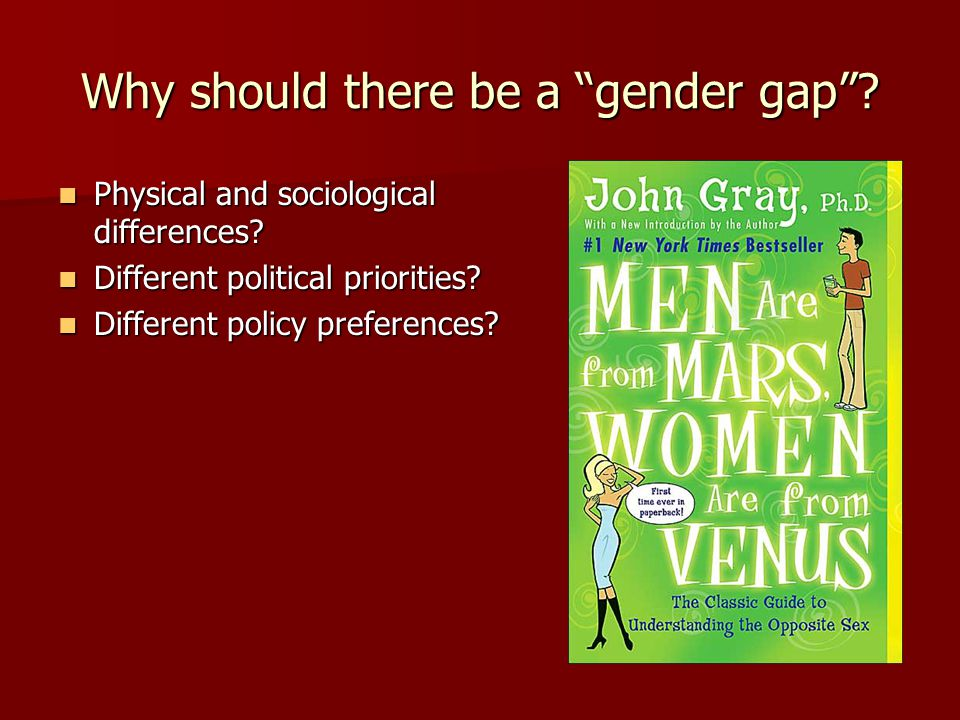 Why should there be a gender gap