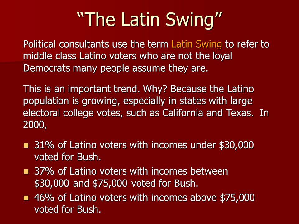 The Latin Swing