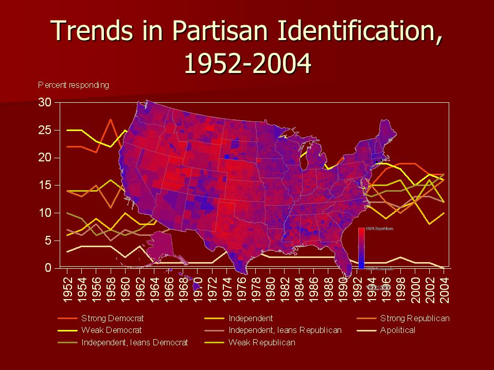 Trends in Partisan Identification, 1952-2004