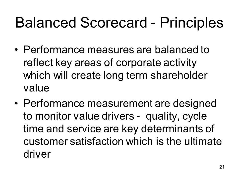 Balanced Scorecard - Principles