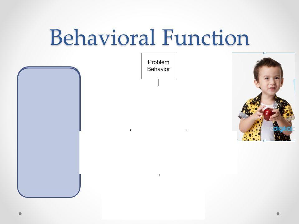 Behavioral Function Revenge Freedom Control Power Social Status