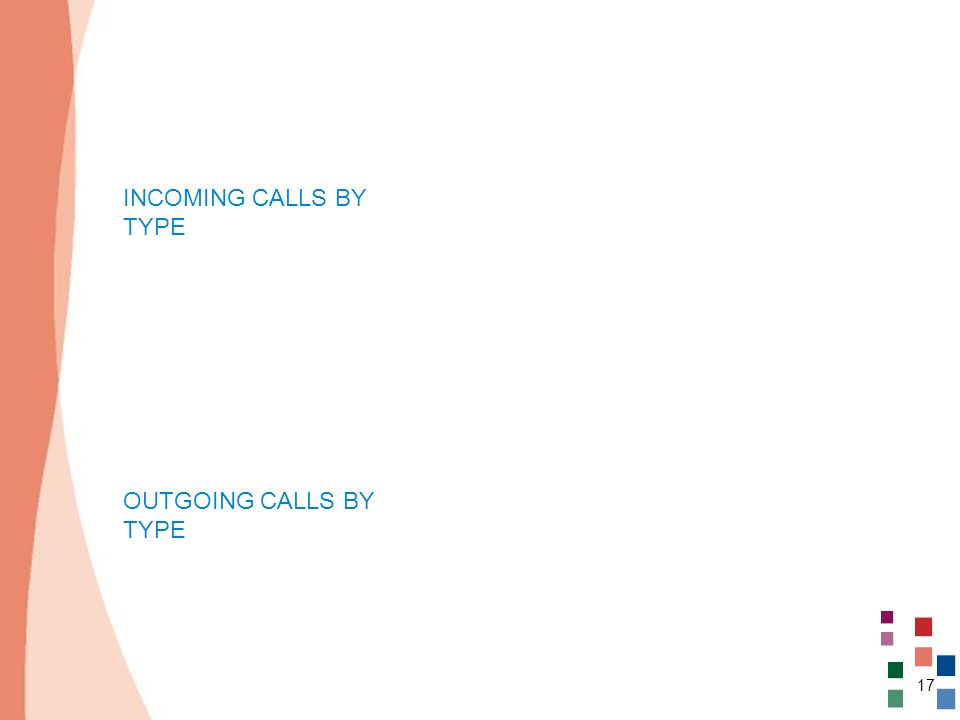 INCOMING CALLS BY TYPE OUTGOING CALLS BY TYPE