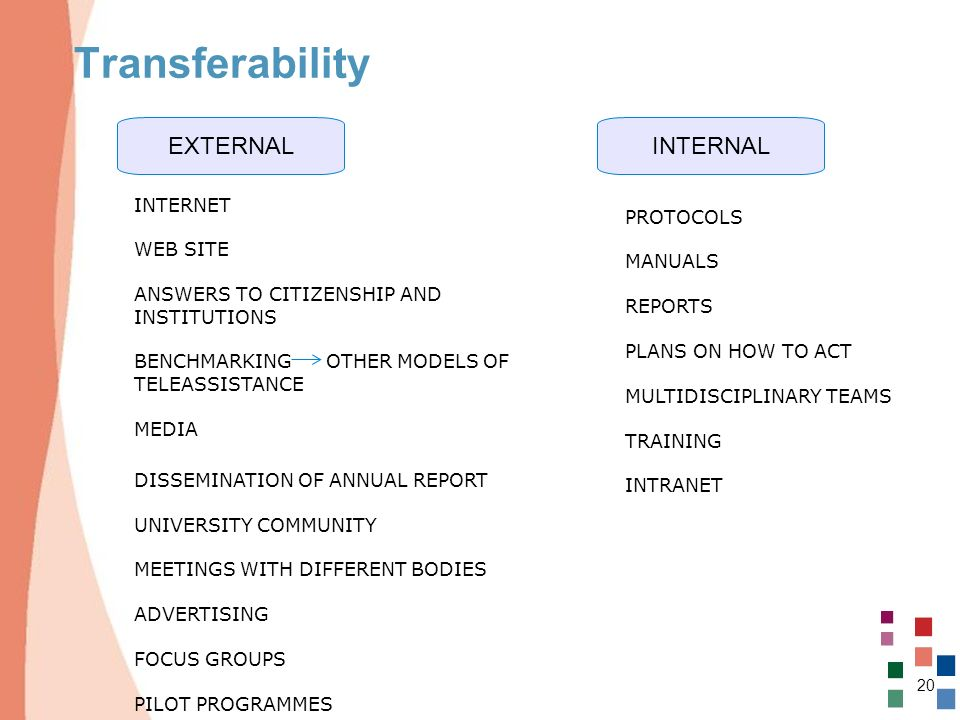 Transferability EXTERNAL INTERNAL INTERNET PROTOCOLS WEB SITE MANUALS