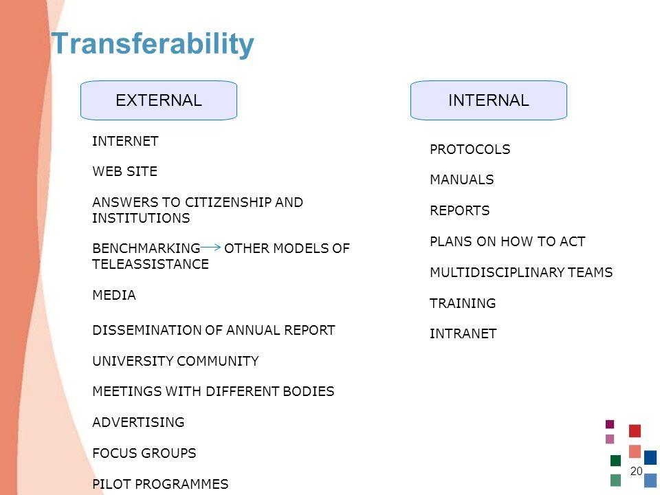 Transferability EXTERNAL INTERNAL INTERNET PROTOCOLS WEB SITE MANUALS