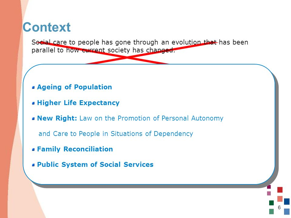 Context Social care to people has gone through an evolution that has been parallel to how current society has changed.