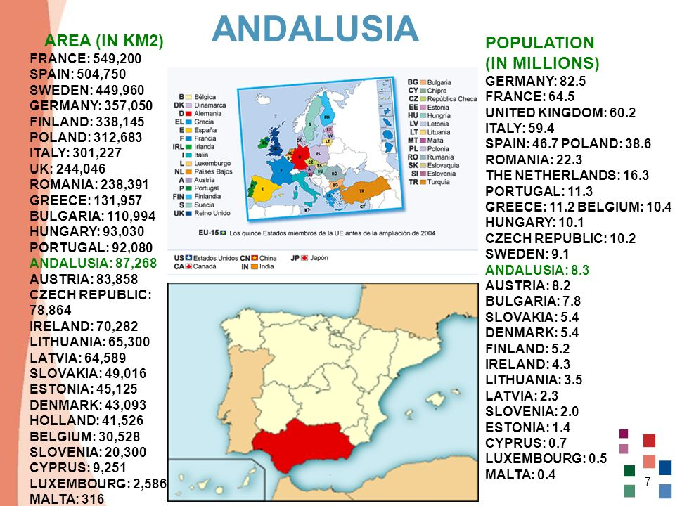 ANDALUSIA POPULATION (IN MILLIONS) AREA (IN KM2) FRANCE: 549,200