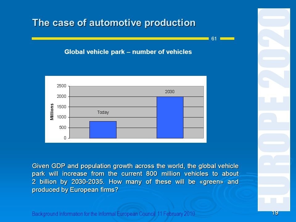 Global vehicle park – number of vehicles