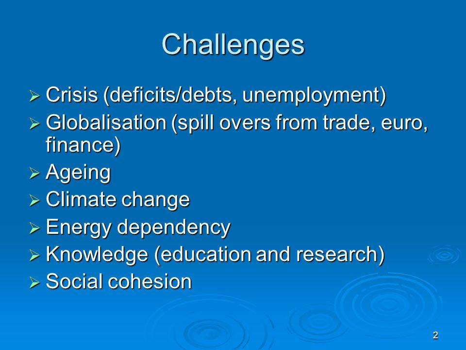 Challenges Crisis (deficits/debts, unemployment)