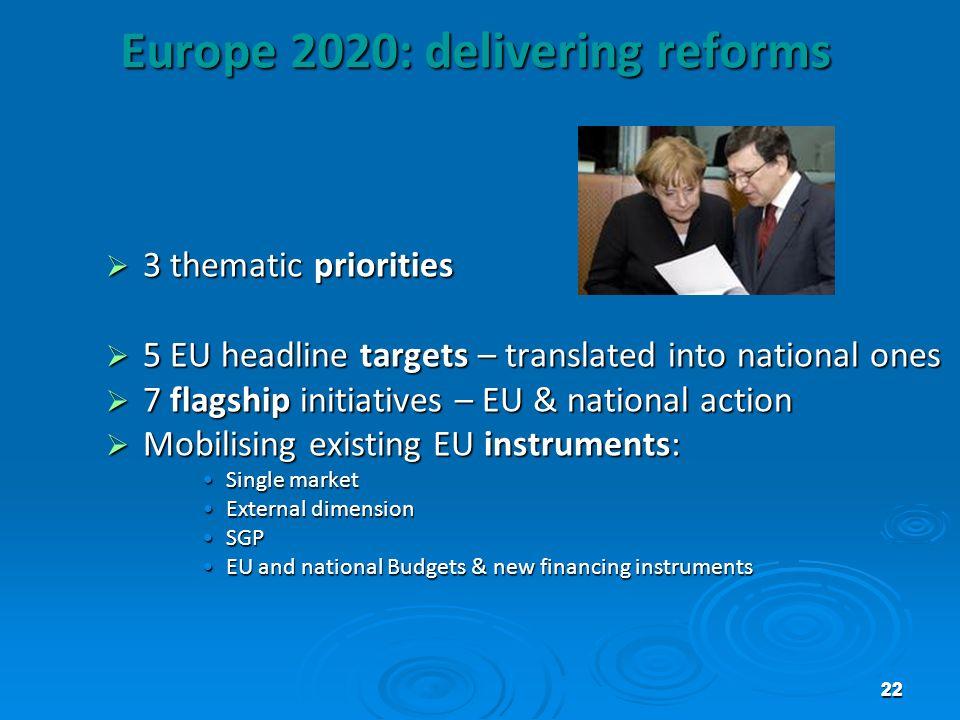 Europe 2020: delivering reforms