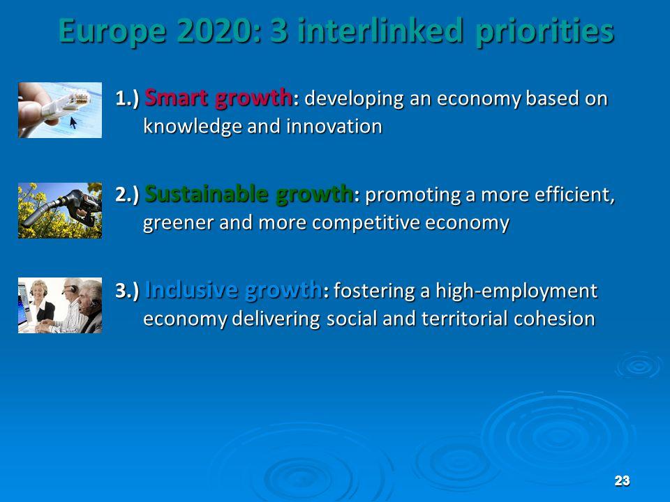 Europe 2020: 3 interlinked priorities