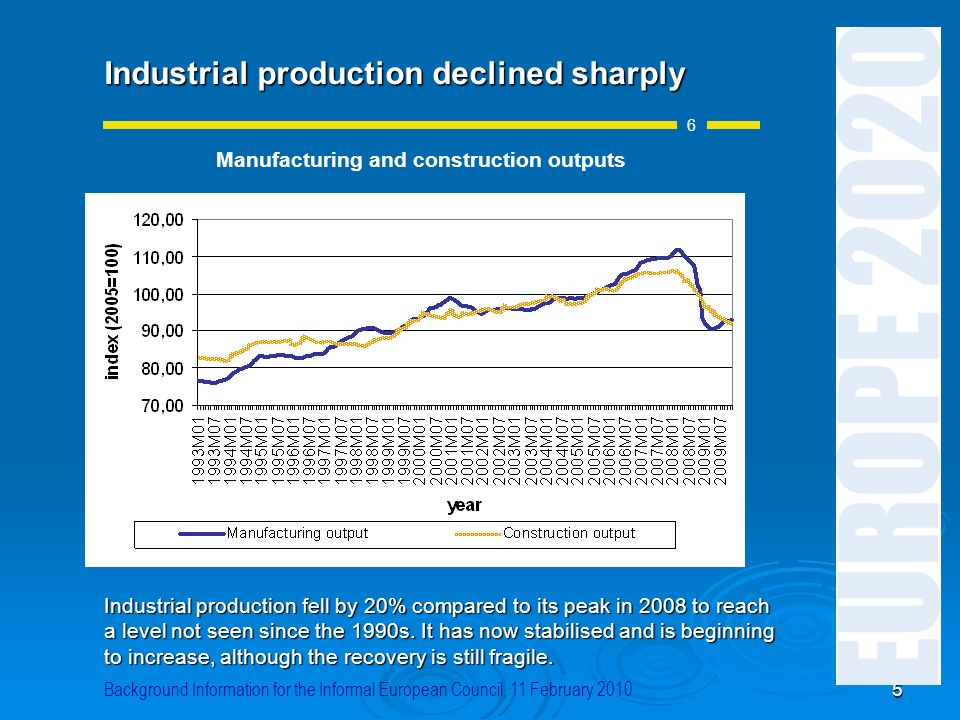 Manufacturing and construction outputs