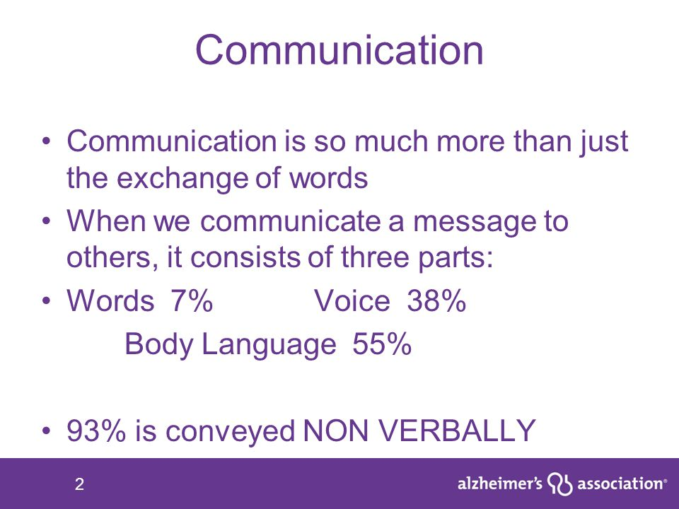 Communication Communication is so much more than just the exchange of words. When we communicate a message to others, it consists of three parts: