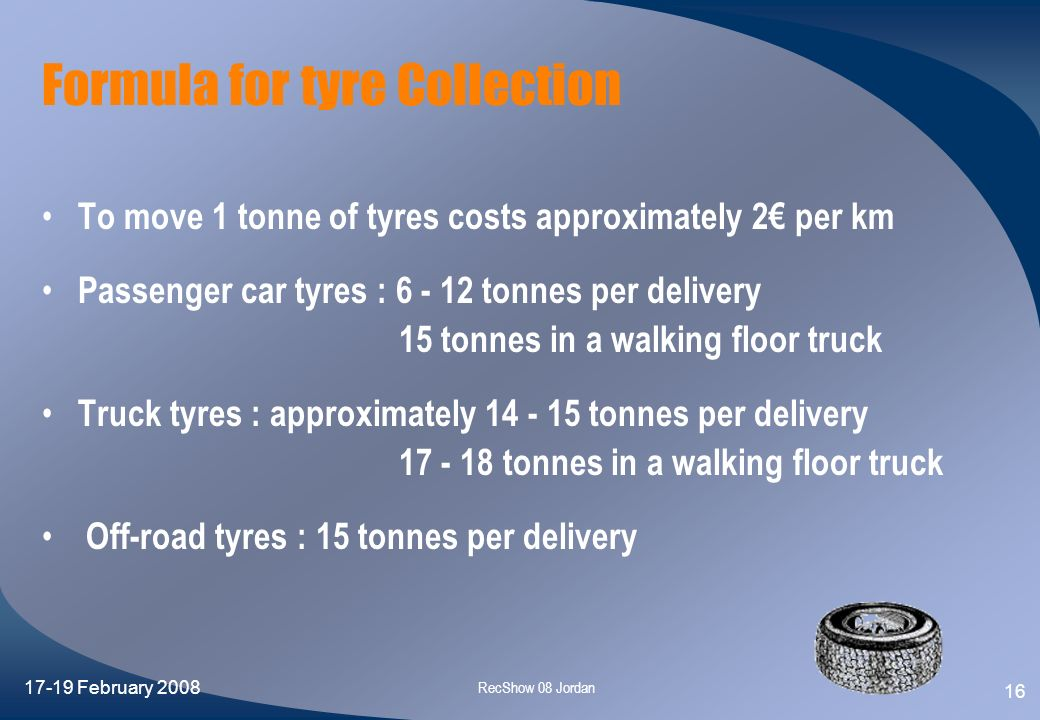 Formula for tyre Collection