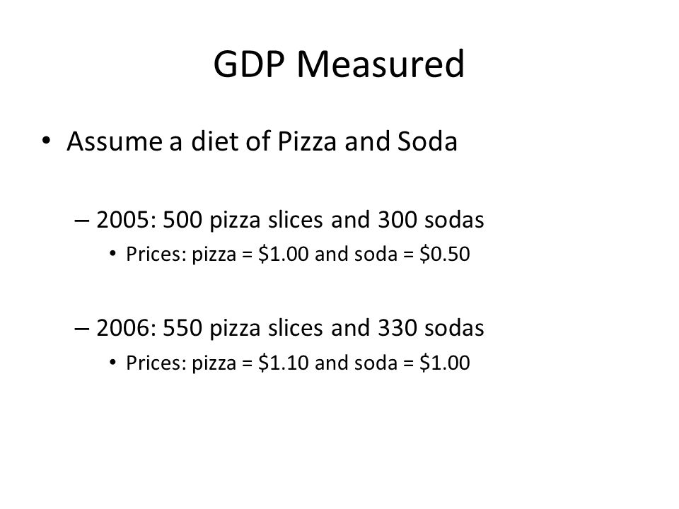 GDP Measured Assume a diet of Pizza and Soda