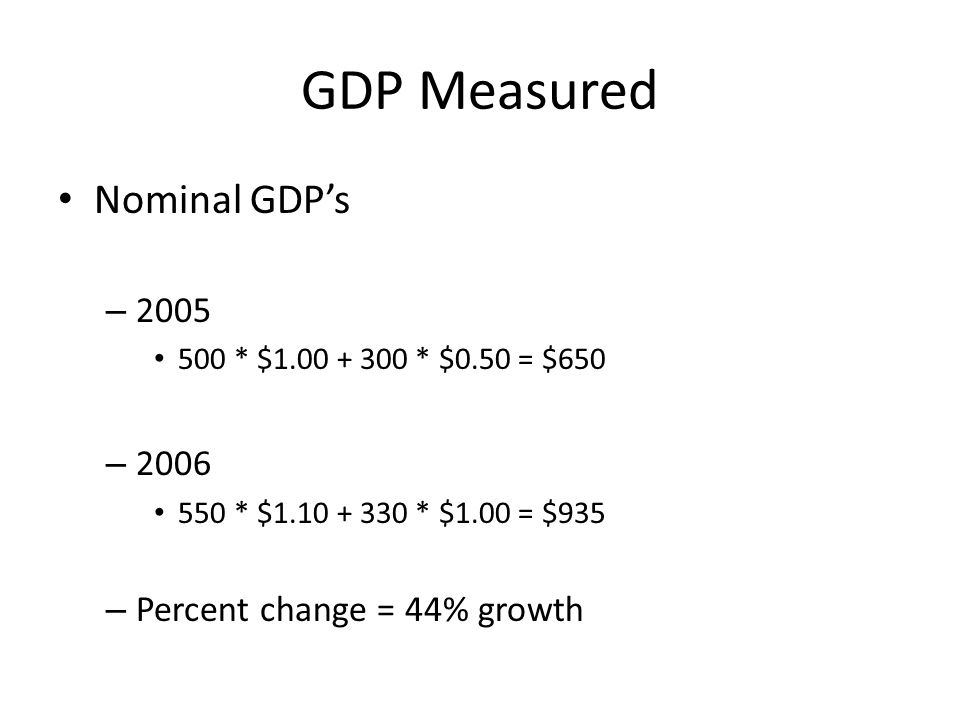 GDP Measured Nominal GDP's 2005 2006 Percent change = 44% growth