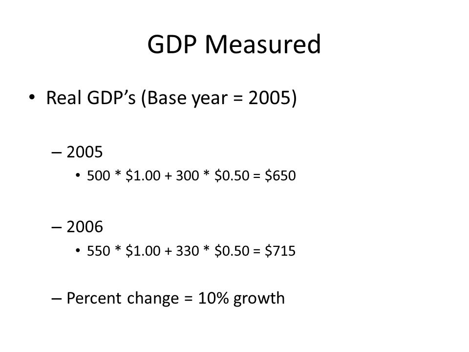 GDP Measured Real GDP's (Base year = 2005) 2005 2006