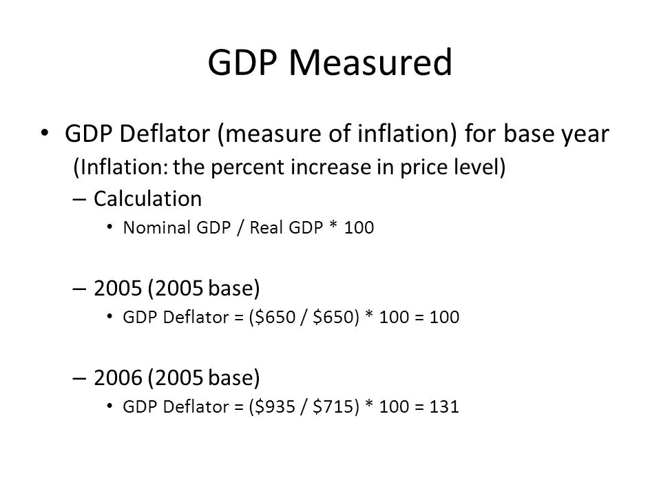 GDP Measured GDP Deflator (measure of inflation) for base year