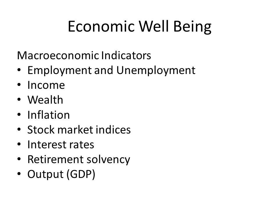 Economic Well Being Macroeconomic Indicators