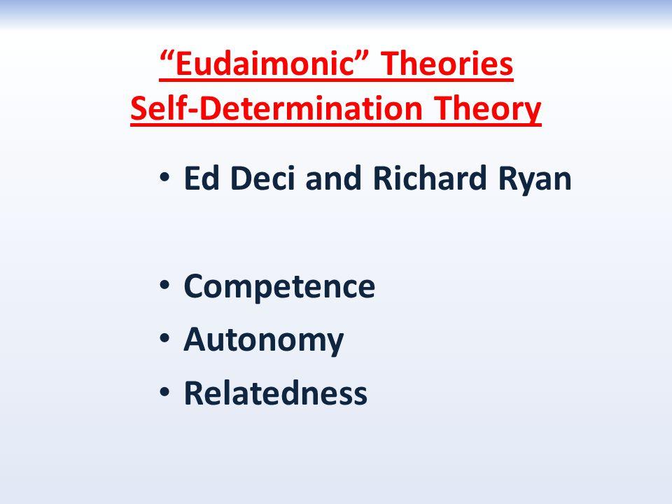 Eudaimonic Theories Self-Determination Theory