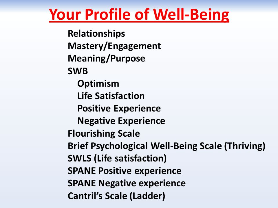 Your Profile of Well-Being