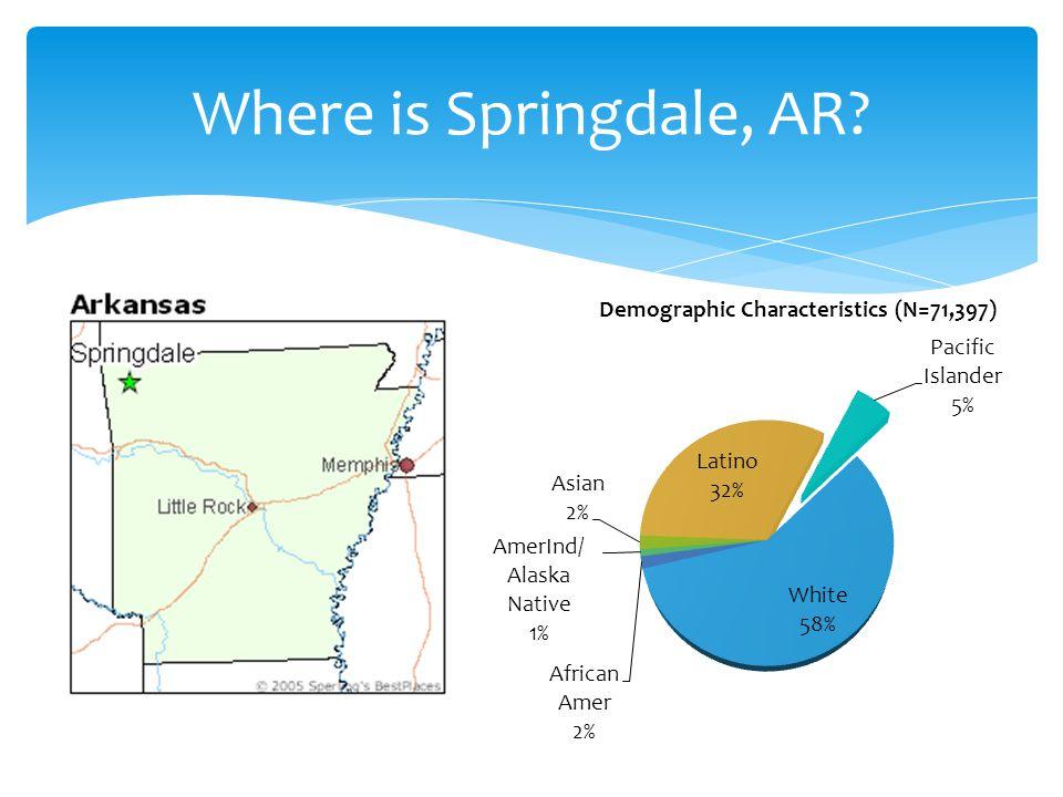 Where is Springdale, AR