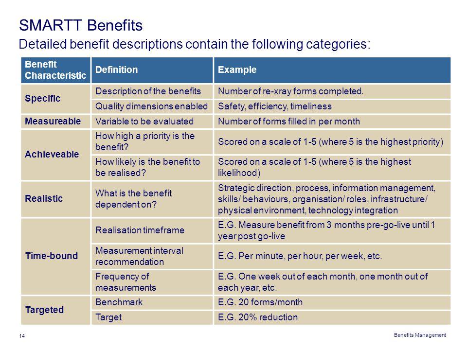 SMARTT Benefits Detailed benefit descriptions contain the following categories: Benefit Characteristic.