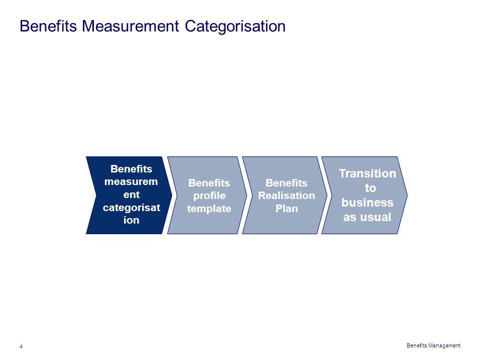 Benefits Measurement Categorisation