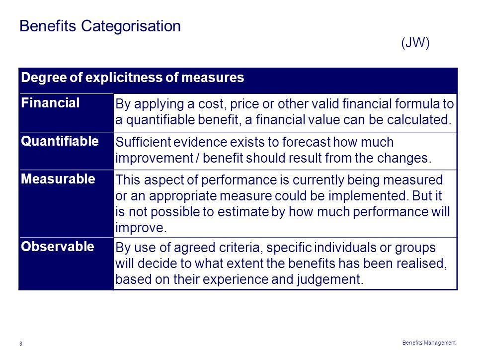 Benefits Categorisation (JW)