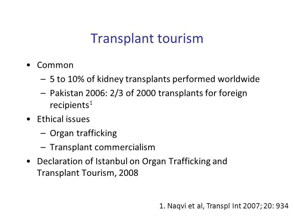 Transplant tourism Common