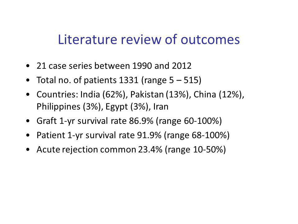 Literature review of outcomes