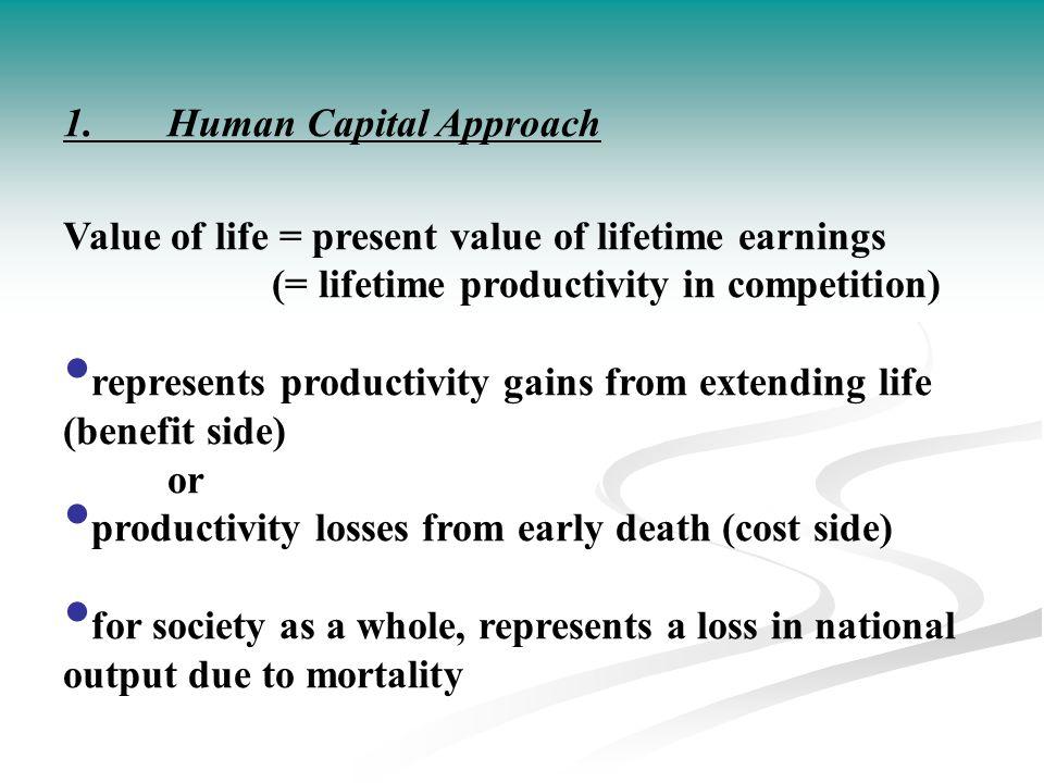1. Human Capital Approach