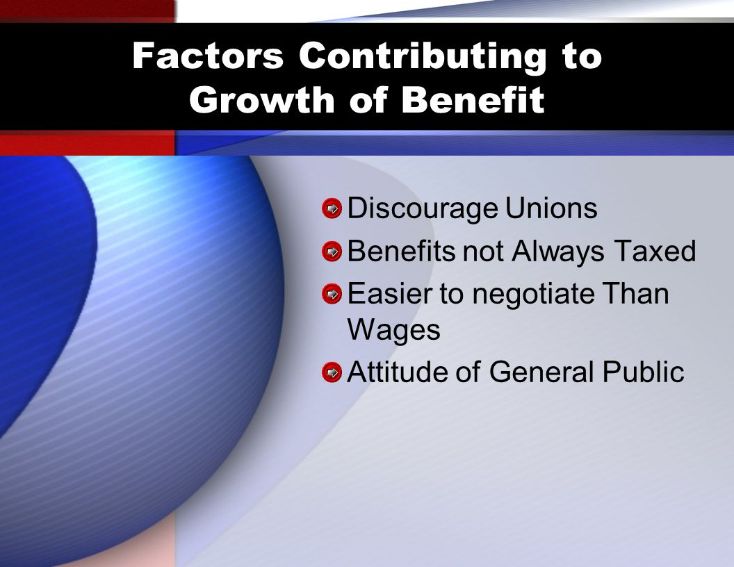Factors Contributing to Growth of Benefit
