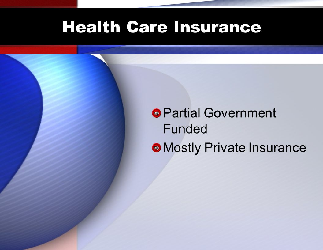 Health Care Insurance Partial Government Funded