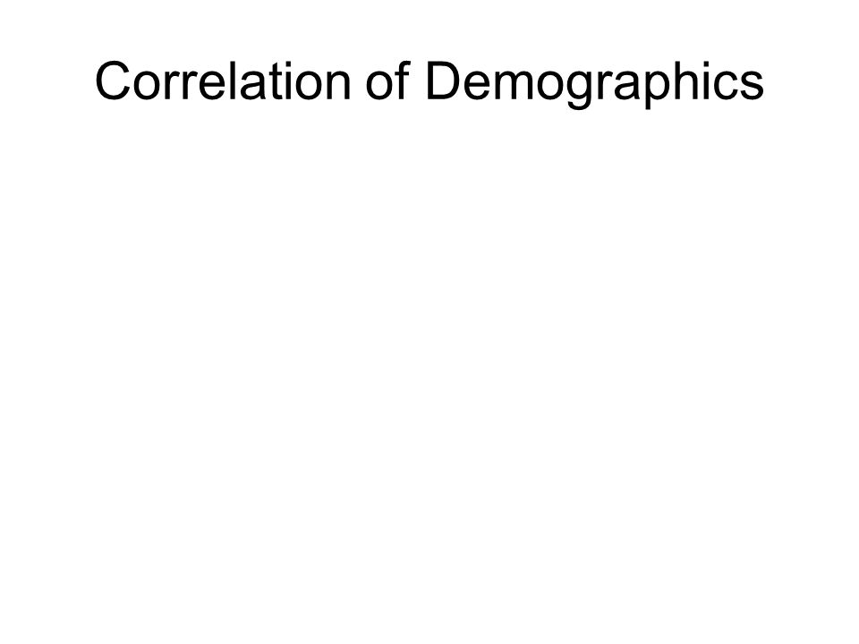 Correlation of Demographics