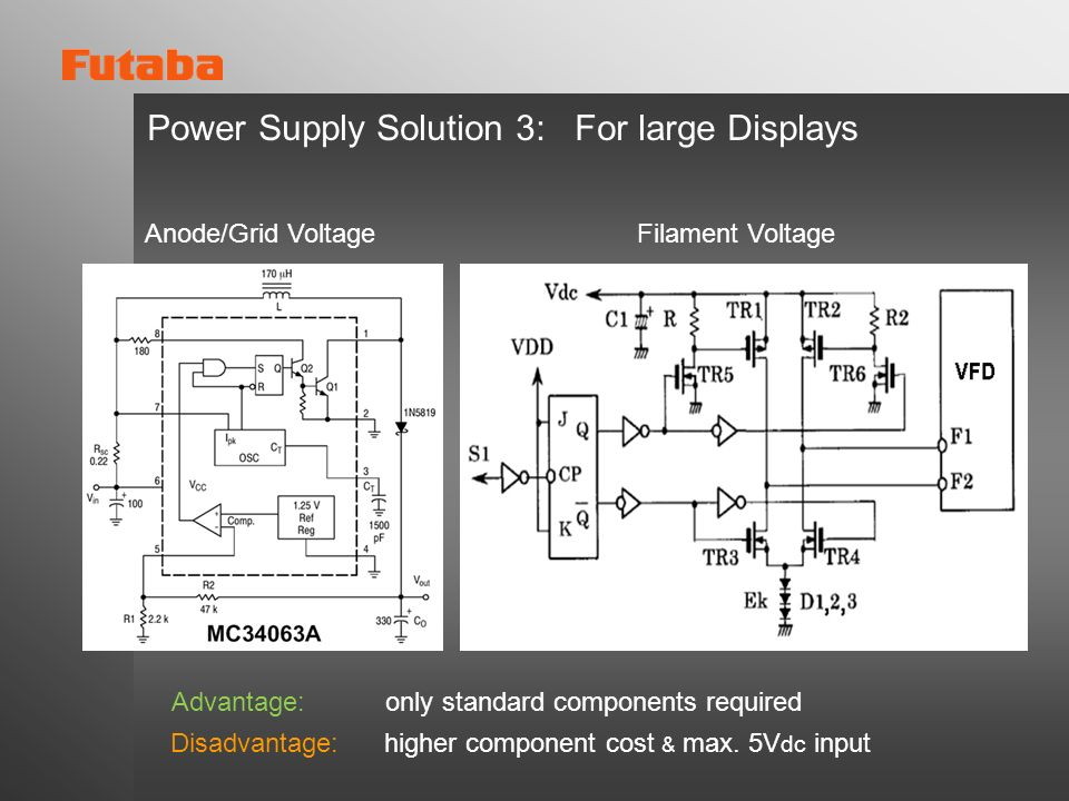 Power Supply Solution 3: For large Displays