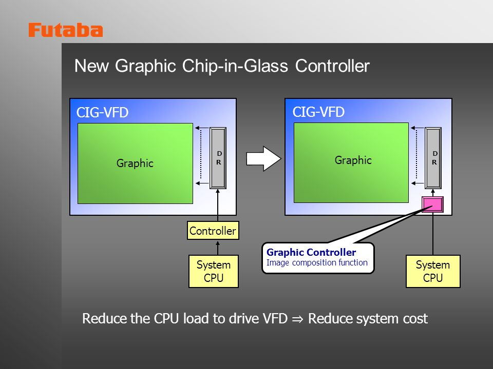 New Graphic Chip-in-Glass Controller