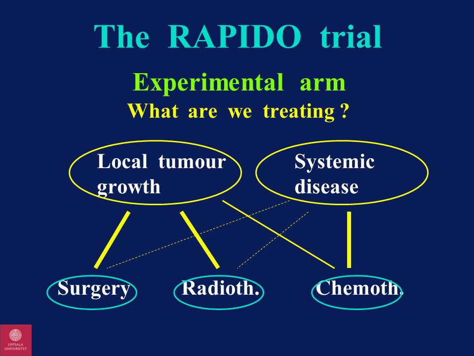 The RAPIDO trial Experimental arm What are we treating