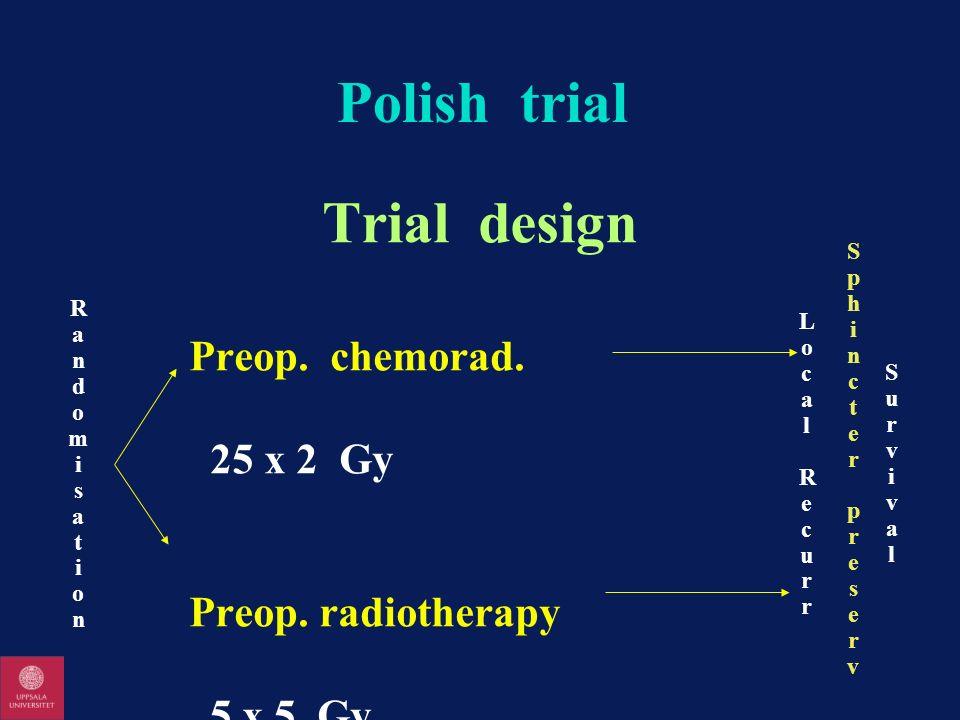 Polish trial Trial design