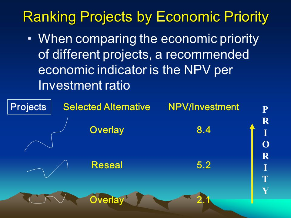 Ranking Projects by Economic Priority