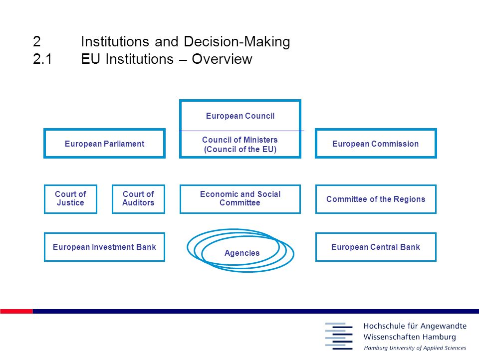 2 Institutions and Decision-Making 2.1 EU Institutions – Overview
