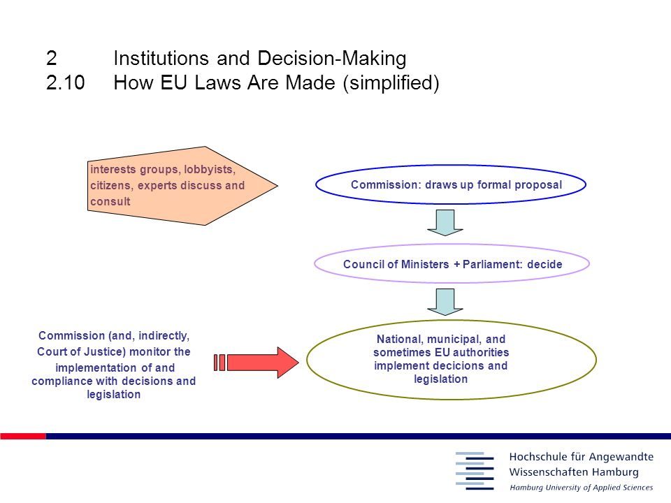 2. Institutions and Decision-Making 2. 10